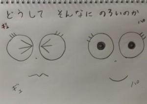 目袋のたるみ防止エクササイズ