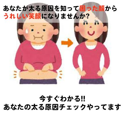 太る原因は?